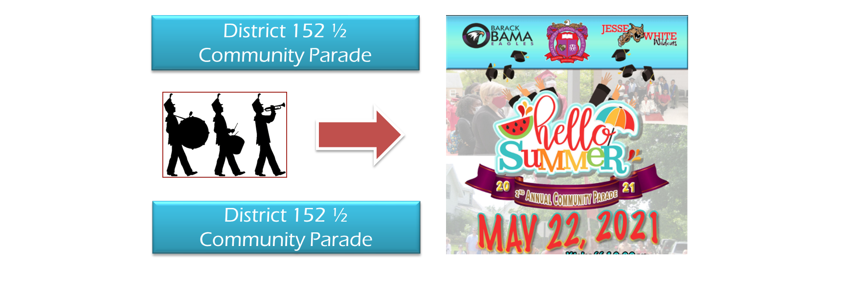 2nd Annual Community Parade